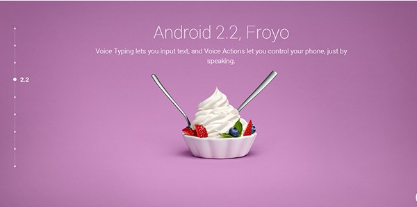 Andriod Froyo