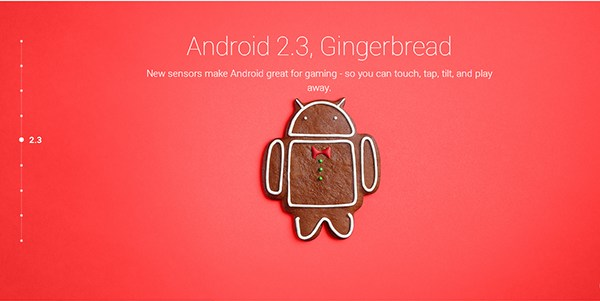 Andriod Gingerbread