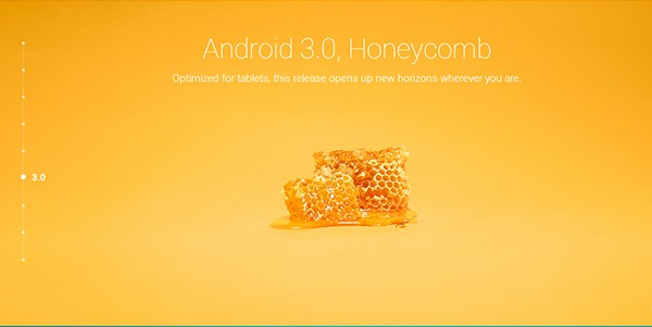 Andriod Honeycomb