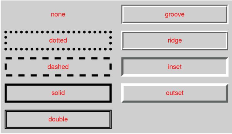 border در CSS و نحوه ساخت اشکال هندسی با آن در css