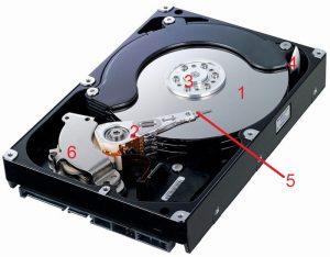 هارد دیسک چیست و چگونه کار می کند ؟